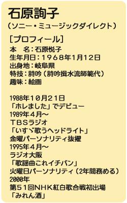 ishiharajunko_profile