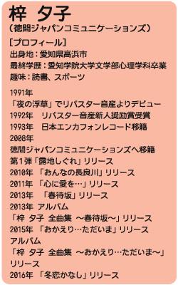 azusa_profile